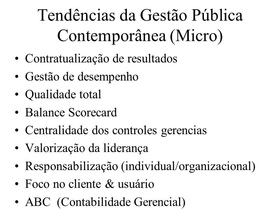 Tendências da Gestão Pública Contemporânea (Micro) Contratualização de resultados Gestão de desempenho Qualidade total Balance Scorecard Centralidade