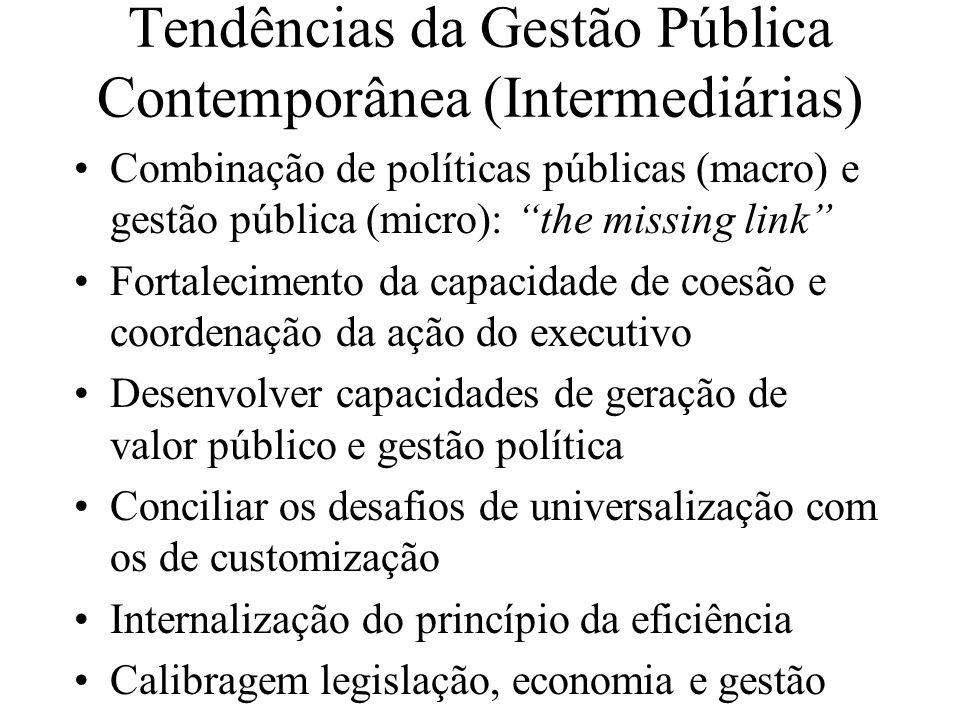 Tendências da Gestão Pública Contemporânea (Intermediárias) Combinação de políticas públicas (macro) e gestão pública (micro): the missing link Fortal