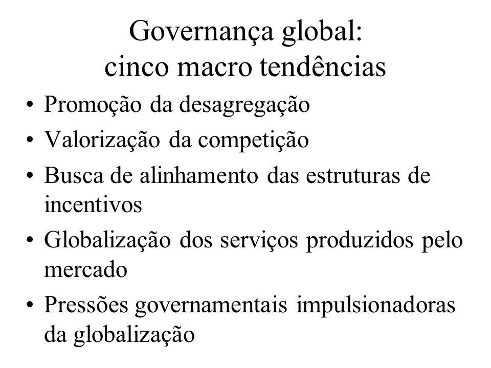 Governança global: cinco macro tendências Promoção da desagregação Valorização da competição Busca de alinhamento das estruturas de incentivos Globali