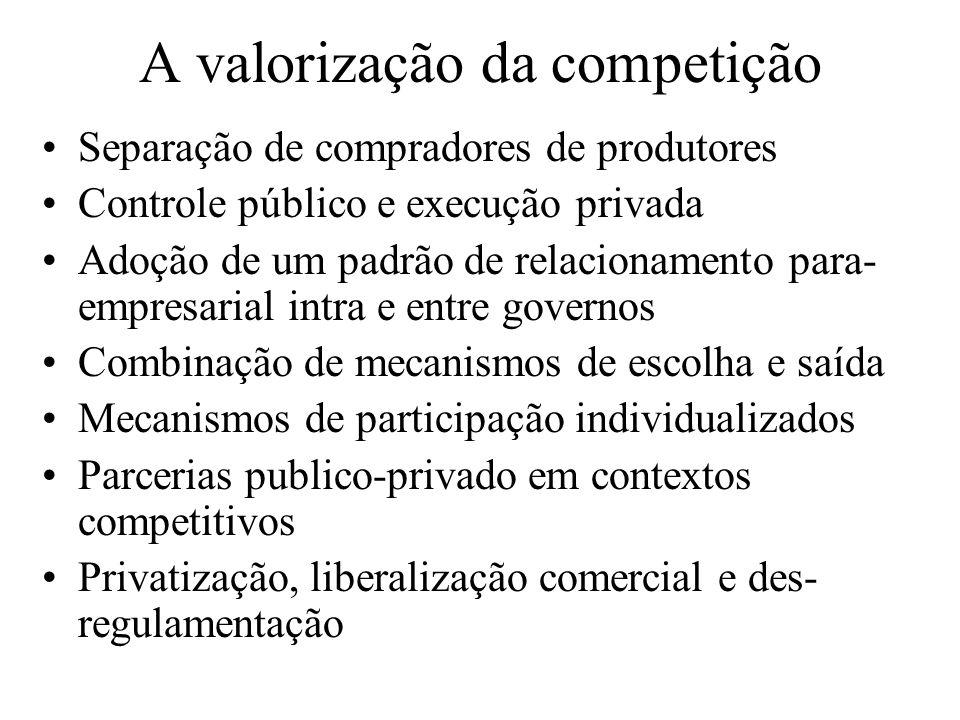 A valorização da competição Separação de compradores de produtores Controle público e execução privada Adoção de um padrão de relacionamento para- emp