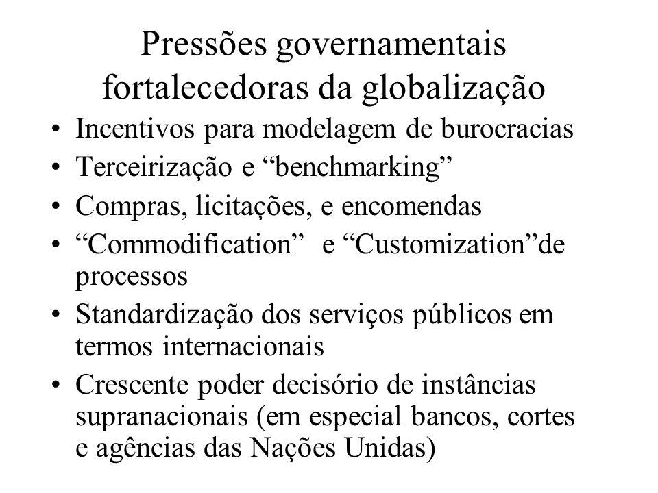 Pressões governamentais fortalecedoras da globalização Incentivos para modelagem de burocracias Terceirização e benchmarking Compras, licitações, e en