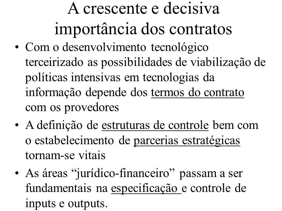 A crescente e decisiva importância dos contratos Com o desenvolvimento tecnológico terceirizado as possibilidades de viabilização de políticas intensi