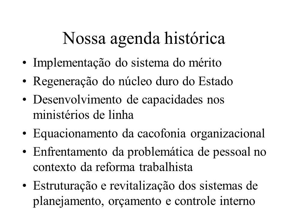 Nossa agenda histórica Implementação do sistema do mérito Regeneração do núcleo duro do Estado Desenvolvimento de capacidades nos ministérios de linha