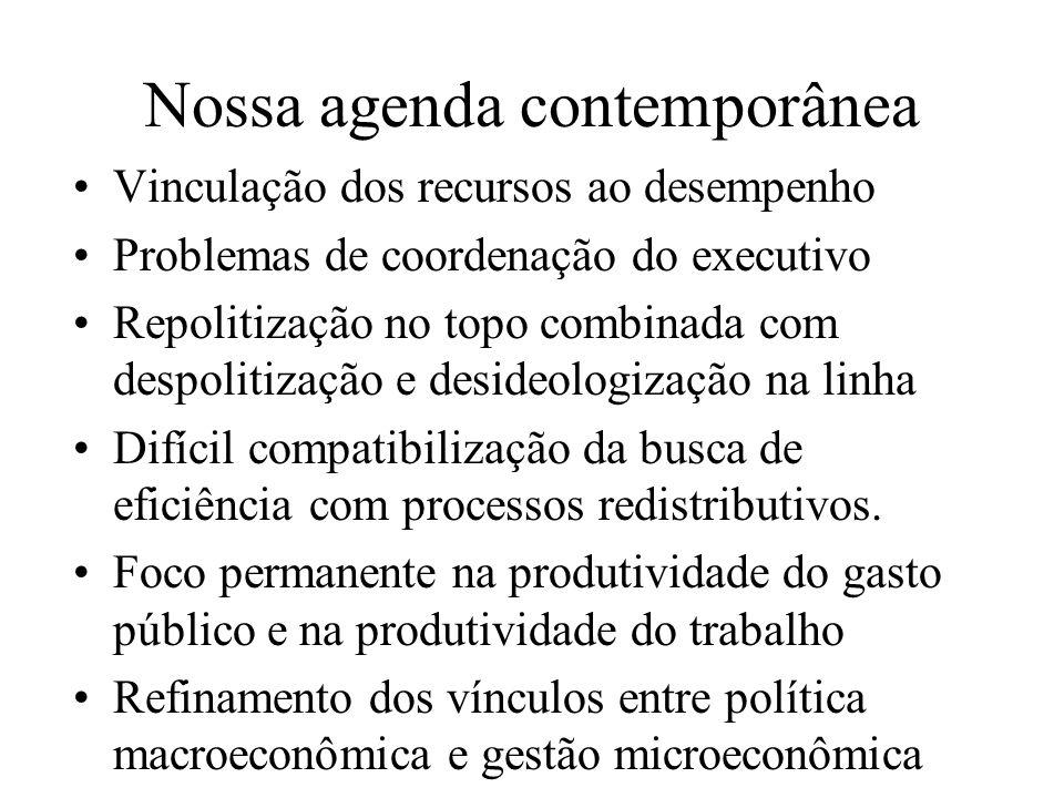Nossa agenda contemporânea Vinculação dos recursos ao desempenho Problemas de coordenação do executivo Repolitização no topo combinada com despolitiza