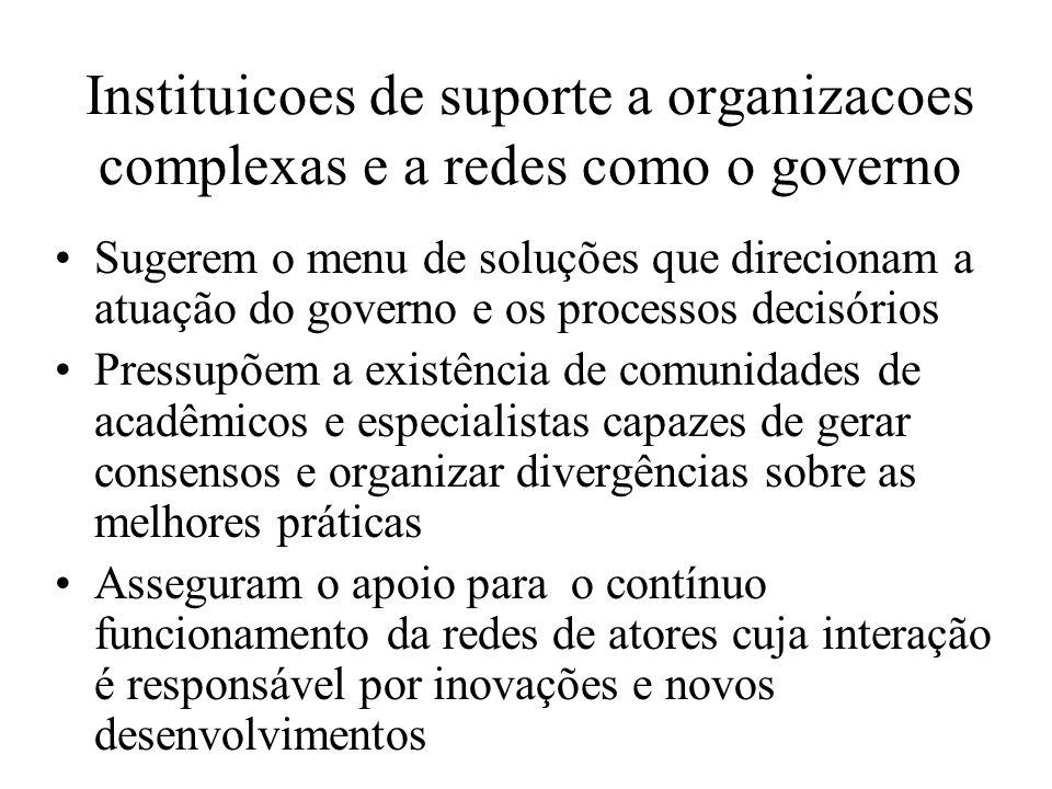 Instituicoes de suporte a organizacoes complexas e a redes como o governo Sugerem o menu de soluções que direcionam a atuação do governo e os processo