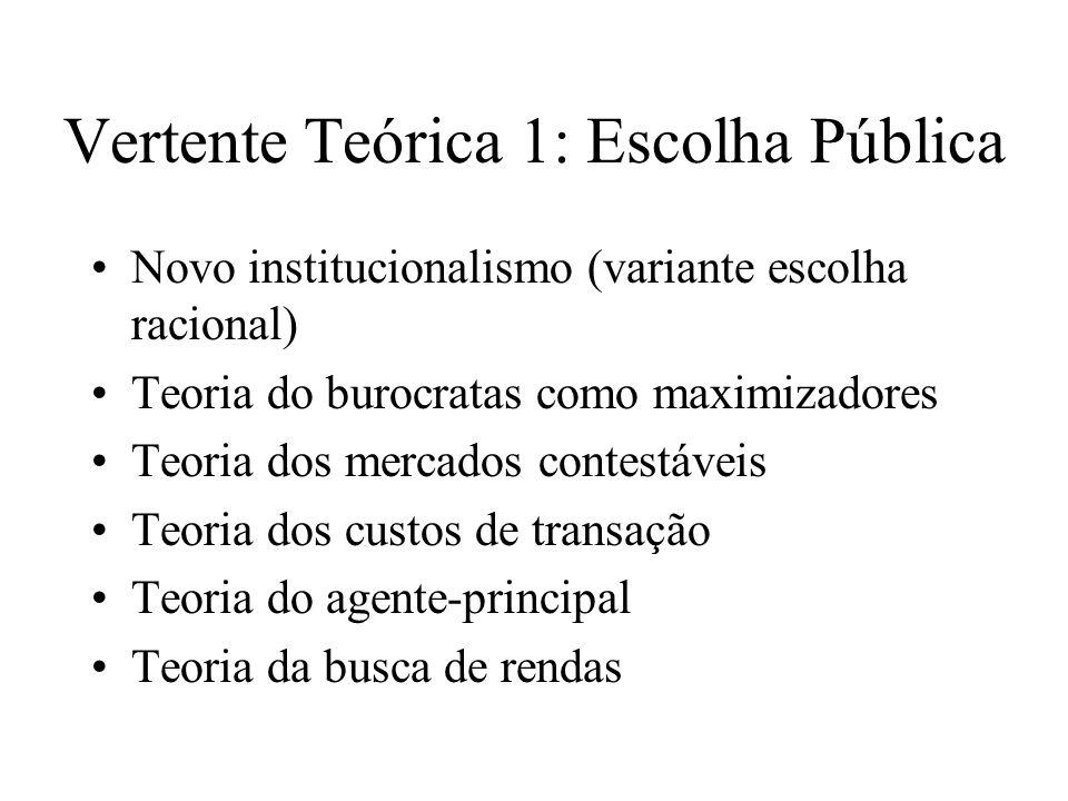 Vertente Teórica 1: Escolha Pública Novo institucionalismo (variante escolha racional) Teoria do burocratas como maximizadores Teoria dos mercados con