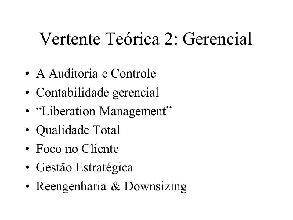 Vertente Teórica 2: Gerencial A Auditoria e Controle Contabilidade gerencial Liberation Management Qualidade Total Foco no Cliente Gestão Estratégica