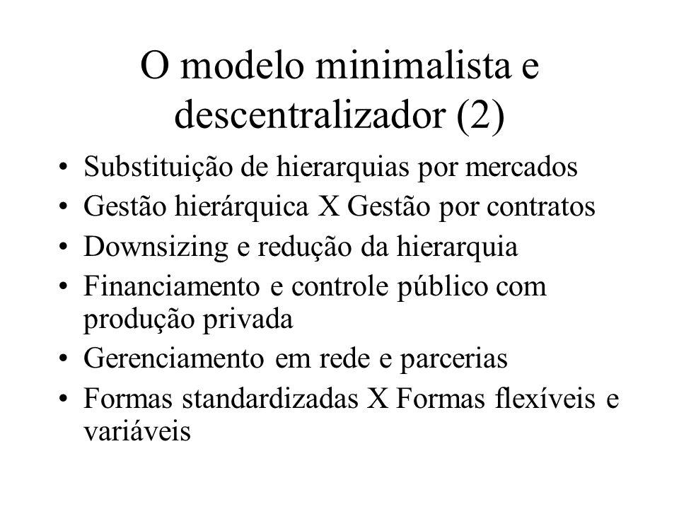 O modelo minimalista e descentralizador (2) Substituição de hierarquias por mercados Gestão hierárquica X Gestão por contratos Downsizing e redução da