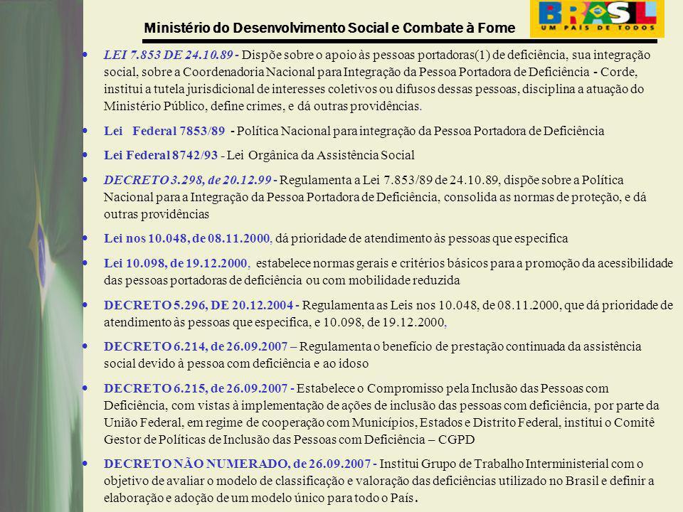 Ministério do Desenvolvimento Social e Combate à Fome LEI 7.853 DE 24.10.89 - Dispõe sobre o apoio às pessoas portadoras(1) de deficiência, sua integr