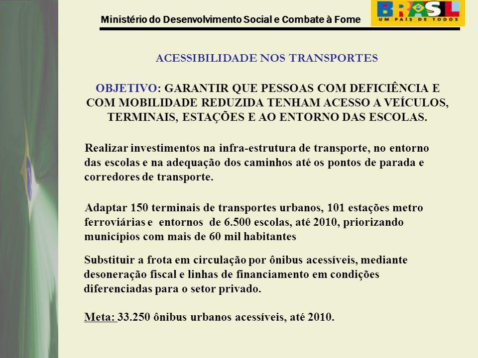 Ministério do Desenvolvimento Social e Combate à Fome ACESSIBILIDADE NOS TRANSPORTES OBJETIVO: GARANTIR QUE PESSOAS COM DEFICIÊNCIA E COM MOBILIDADE R