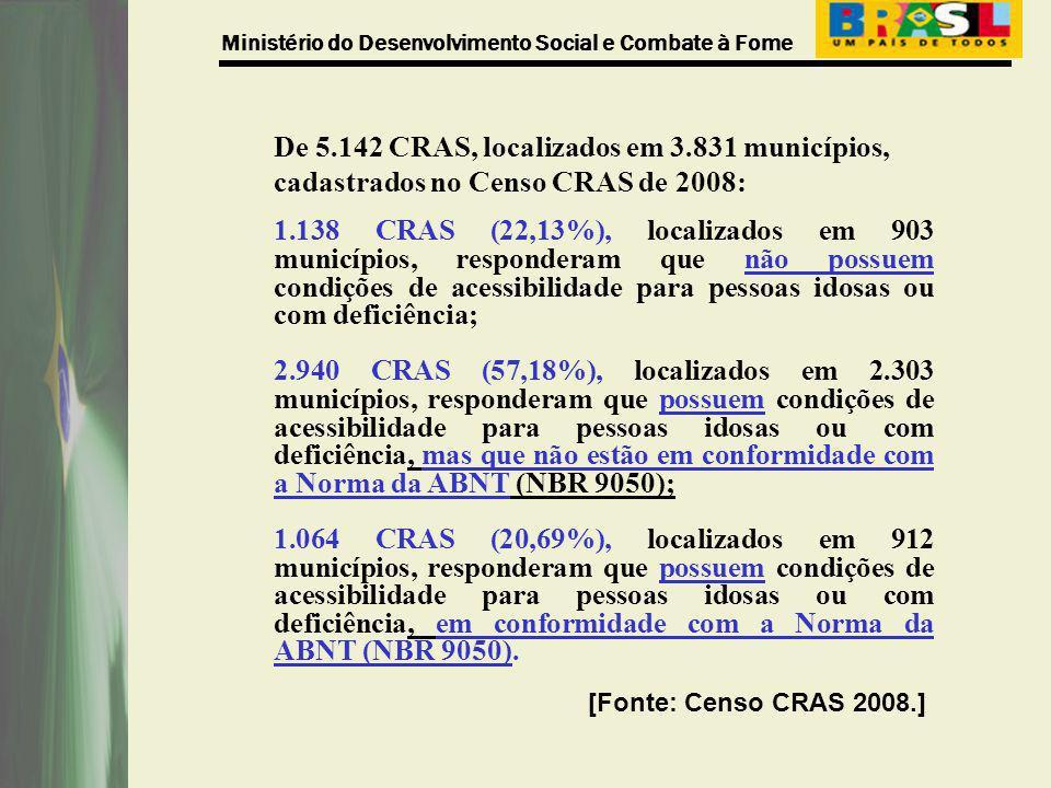 Ministério do Desenvolvimento Social e Combate à Fome De 5.142 CRAS, localizados em 3.831 municípios, cadastrados no Censo CRAS de 2008: 1.138 CRAS (2