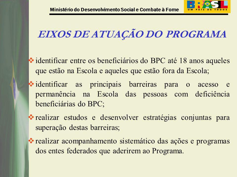 Ministério do Desenvolvimento Social e Combate à Fome EIXOS DE ATUAÇÃO DO PROGRAMA identificar entre os beneficiários do BPC até 18 anos aqueles que e