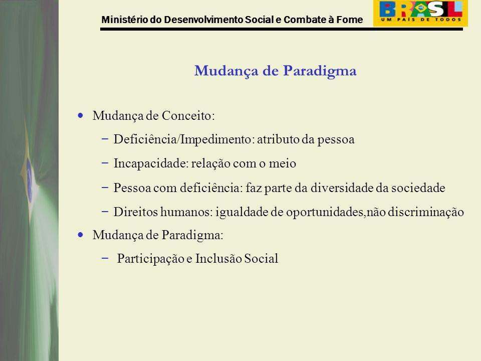 Ministério do Desenvolvimento Social e Combate à Fome Mudança de Paradigma Mudança de Conceito: – Deficiência/Impedimento: atributo da pessoa – Incapa