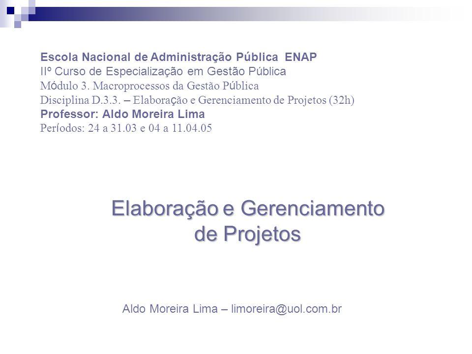 4.Arquitetura e Engenharia dos Projetos: Elaboração do Marco Lógico – Manejo e Conclusão.