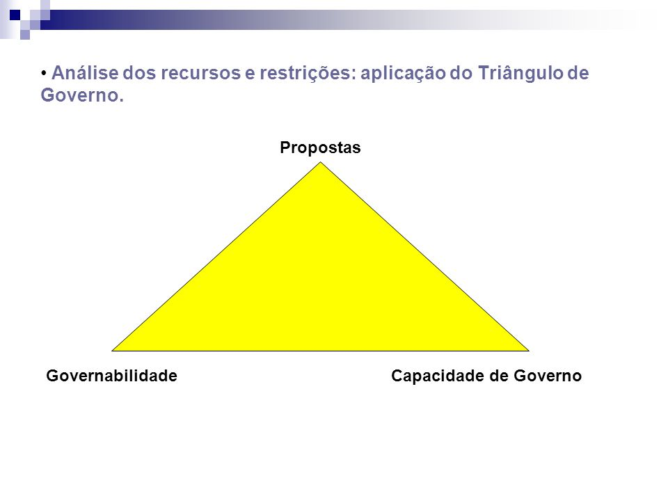 Análise dos recursos e restrições: aplicação do Triângulo de Governo. Propostas Capacidade de GovernoGovernabilidade