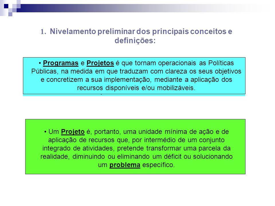 1. Nivelamento preliminar dos principais conceitos e definições: Programas e Projetos é que tornam operacionais as Políticas Públicas, na medida em qu