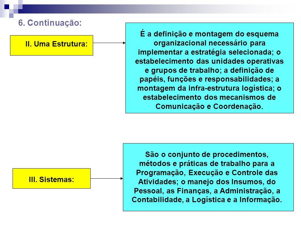 6. Continuação: II. Uma Estrutura: É a definição e montagem do esquema organizacional necessário para implementar a estratégia selecionada; o estabele