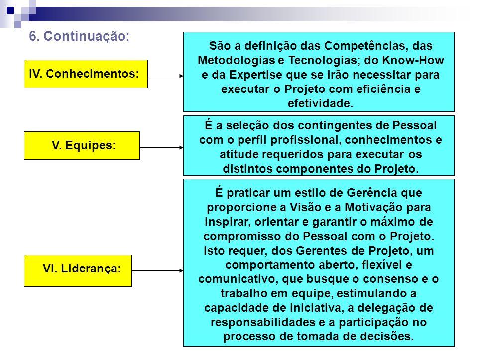 6. Continuação: IV. Conhecimentos: São a definição das Competências, das Metodologias e Tecnologias; do Know-How e da Expertise que se irão necessitar