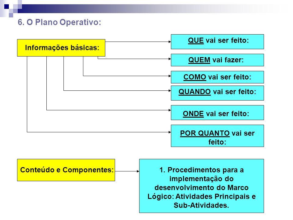 6. O Plano Operativo: Informações básicas: QUE vai ser feito: QUEM vai fazer: COMO vai ser feito: QUANDO vai ser feito: ONDE vai ser feito: Conteúdo e