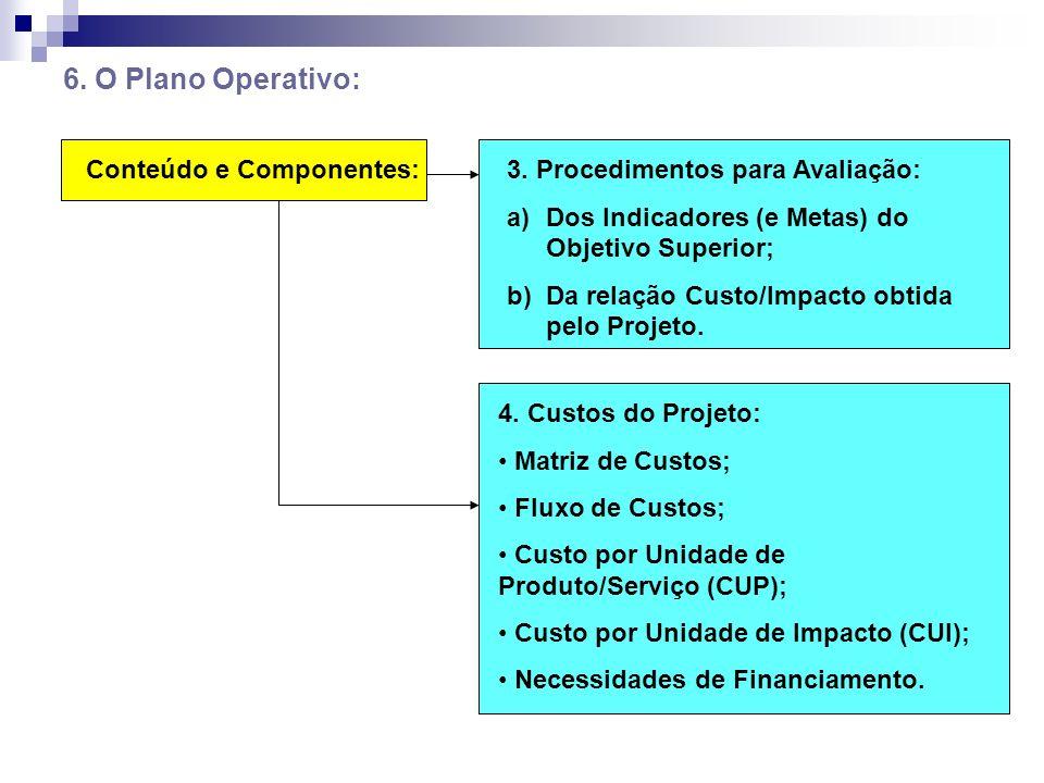 6. O Plano Operativo: Conteúdo e Componentes:3. Procedimentos para Avaliação: a)Dos Indicadores (e Metas) do Objetivo Superior; b)Da relação Custo/Imp