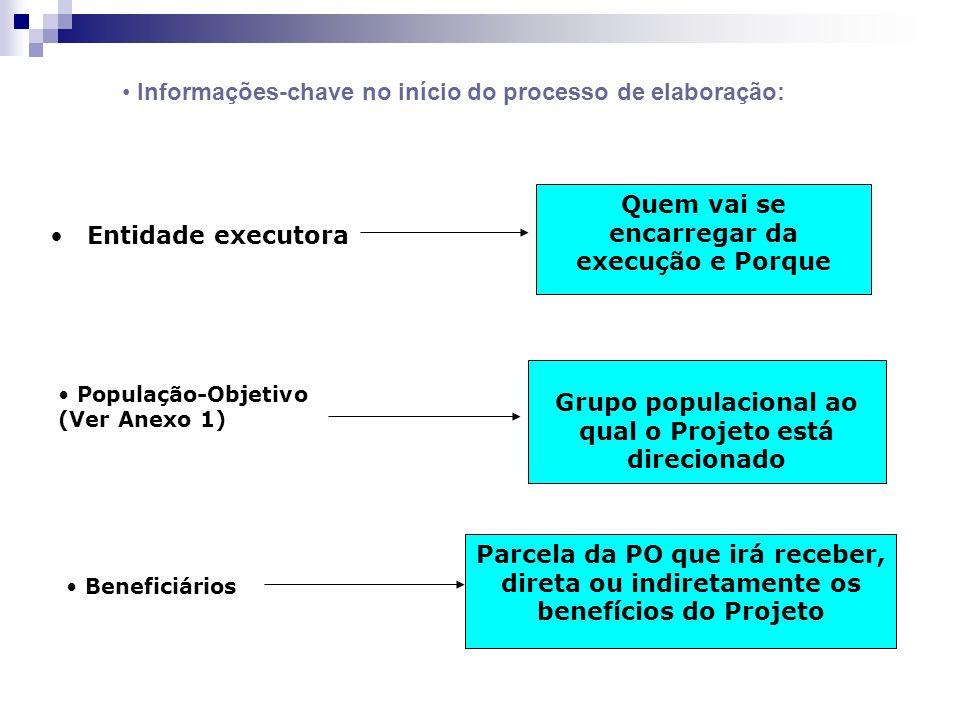 Análise dos recursos e restrições: Propostas São as Operações e Ações (Atividades) preconizadas na base da Árvore de Objetivos Na seqüência, quatro passos: 1.Análise dos Recursos Críticos: Inventário de todos os recursos ( de todas as categorias ) necessários à implementação das Operações e Ações projetadas.