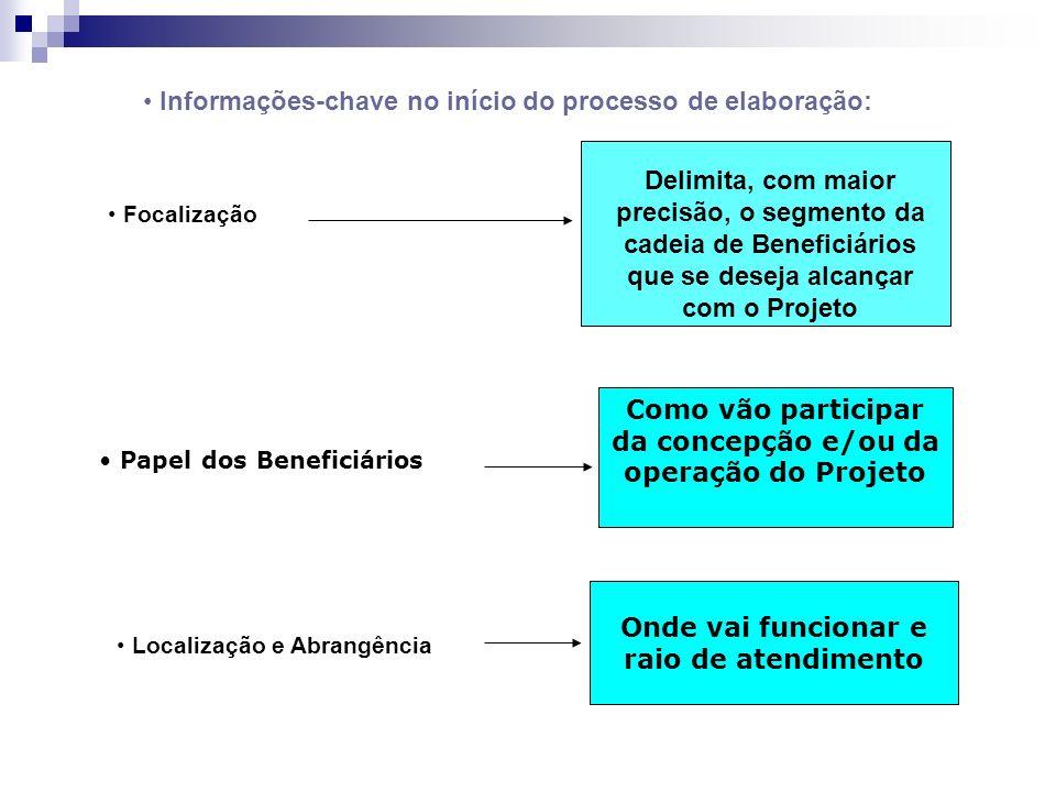 Como vão participar da concepção e/ou da operação do Projeto Onde vai funcionar e raio de atendimento Papel dos Beneficiários Informações-chave no iní