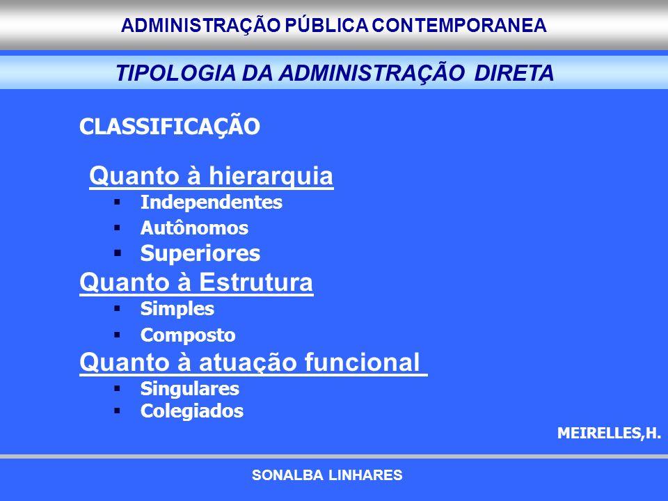 ADMINISTRAÇÃO PÚBLICA CONTEMPORANEA TIPOLOGIA DA ADMINISTRAÇÃO DIRETA CLASSIFICAÇÃO Quanto à hierarquia Independentes Autônomos Superiores Quanto à Es