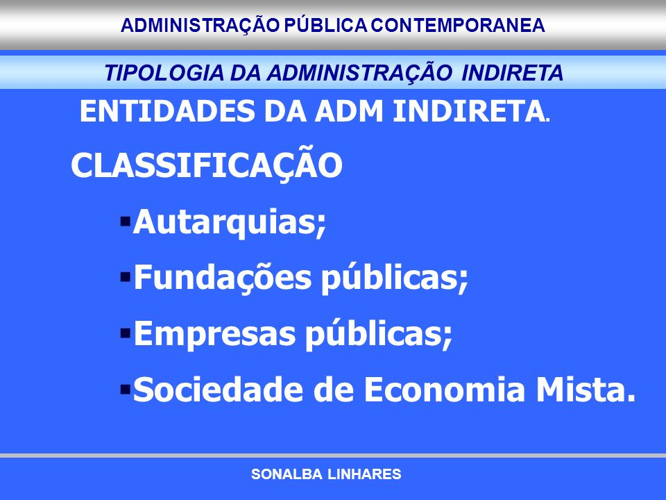 ADMINISTRAÇÃO PÚBLICA CONTEMPORANEA TIPOLOGIA DA ADMINISTRAÇÃO INDIRETA ENTIDADES DA ADM INDIRETA. CLASSIFICAÇÃO Autarquias; Fundações públicas; Empre