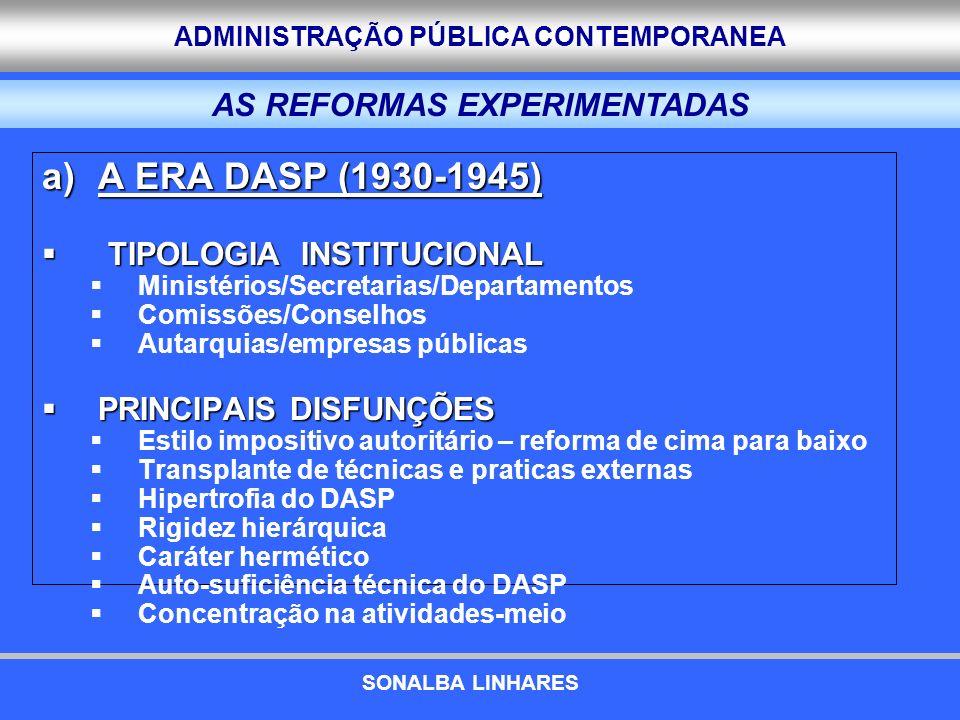 ADMINISTRAÇÃO PÚBLICA CONTEMPORANEA a)A ERA DASP (1930-1945) TIPOLOGIA INSTITUCIONAL TIPOLOGIA INSTITUCIONAL Ministérios/Secretarias/Departamentos Com