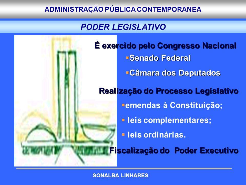 ADMINISTRAÇÃO PÚBLICA CONTEMPORANEA PODER LEGISLATIVO É exercido pelo Congresso Nacional Senado Federal Senado Federal Câmara dos Deputados Câmara dos