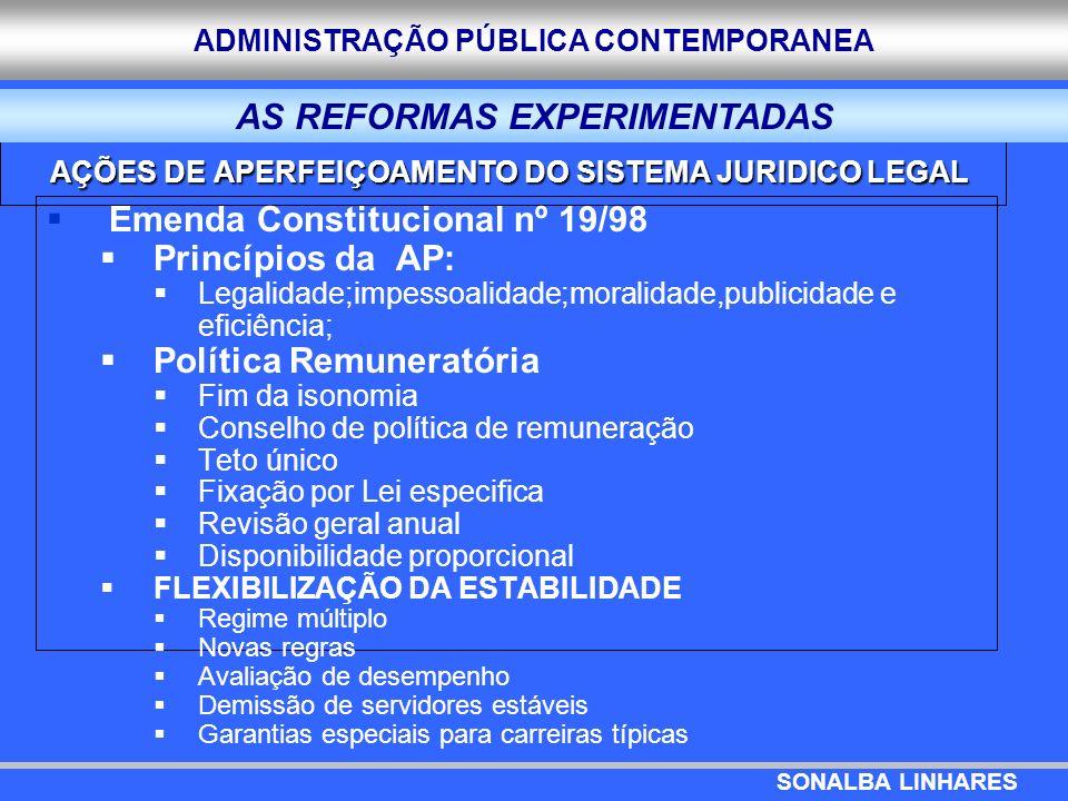 ADMINISTRAÇÃO PÚBLICA CONTEMPORANEA AÇÕES DE APERFEIÇOAMENTO DO SISTEMA JURIDICO LEGAL AÇÕES DE APERFEIÇOAMENTO DO SISTEMA JURIDICO LEGAL Emenda Const