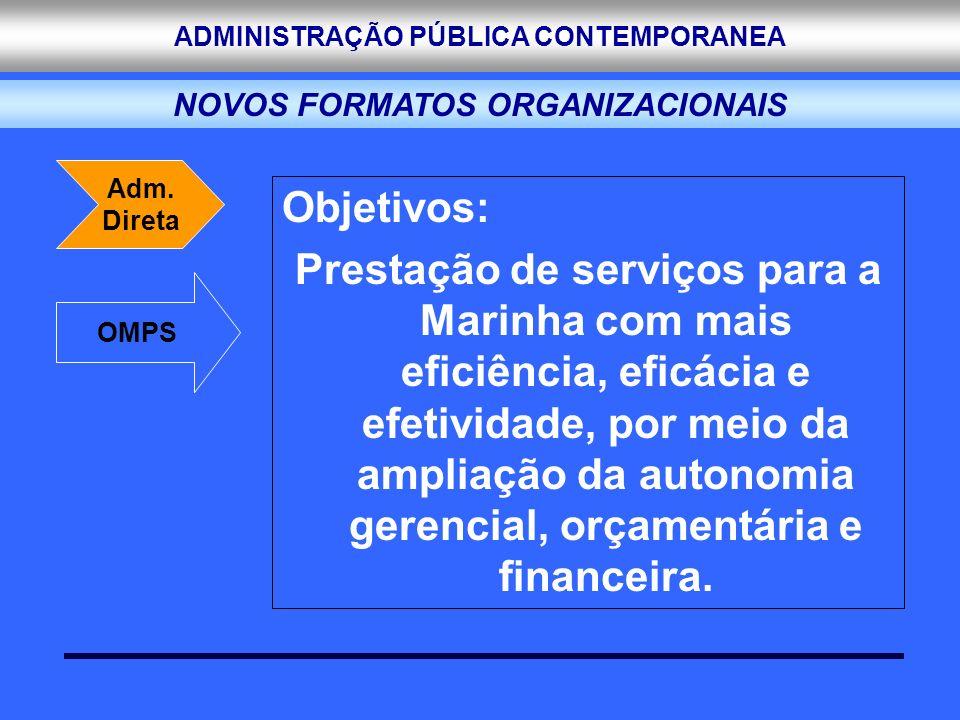 ADMINISTRAÇÃO PÚBLICA CONTEMPORANEA Objetivos: Prestação de serviços para a Marinha com mais eficiência, eficácia e efetividade, por meio da ampliação