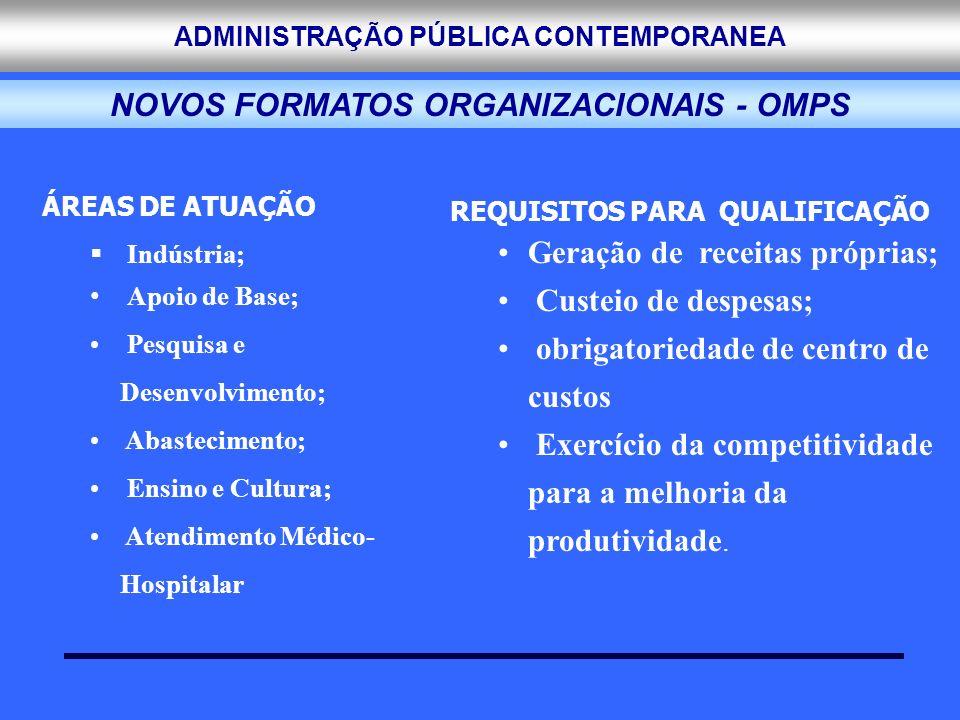 ADMINISTRAÇÃO PÚBLICA CONTEMPORANEA ÁREAS DE ATUAÇÃO Indústria; Apoio de Base; Pesquisa e Desenvolvimento; Abastecimento; Ensino e Cultura; Atendiment