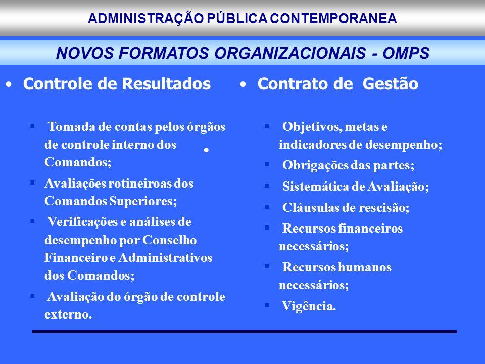 ADMINISTRAÇÃO PÚBLICA CONTEMPORANEA Controle de Resultados Tomada de contas pelos órgãos de controle interno dos Comandos; Avaliações rotineiroas dos