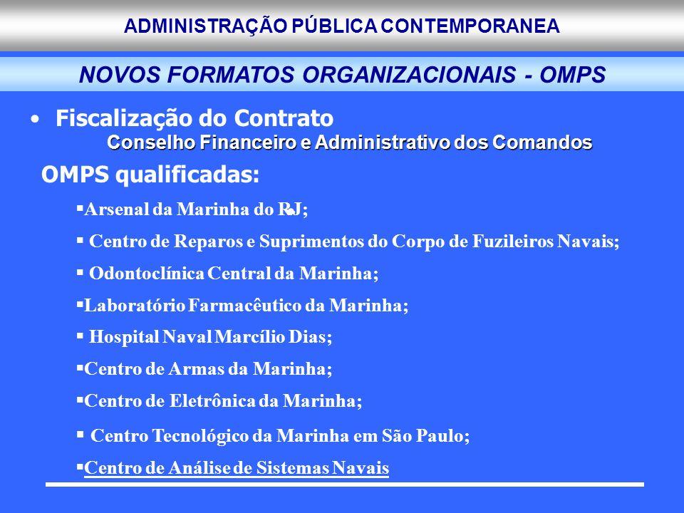 ADMINISTRAÇÃO PÚBLICA CONTEMPORANEA Fiscalização do Contrato Conselho Financeiro e Administrativo dos Comandos Conselho Financeiro e Administrativo do