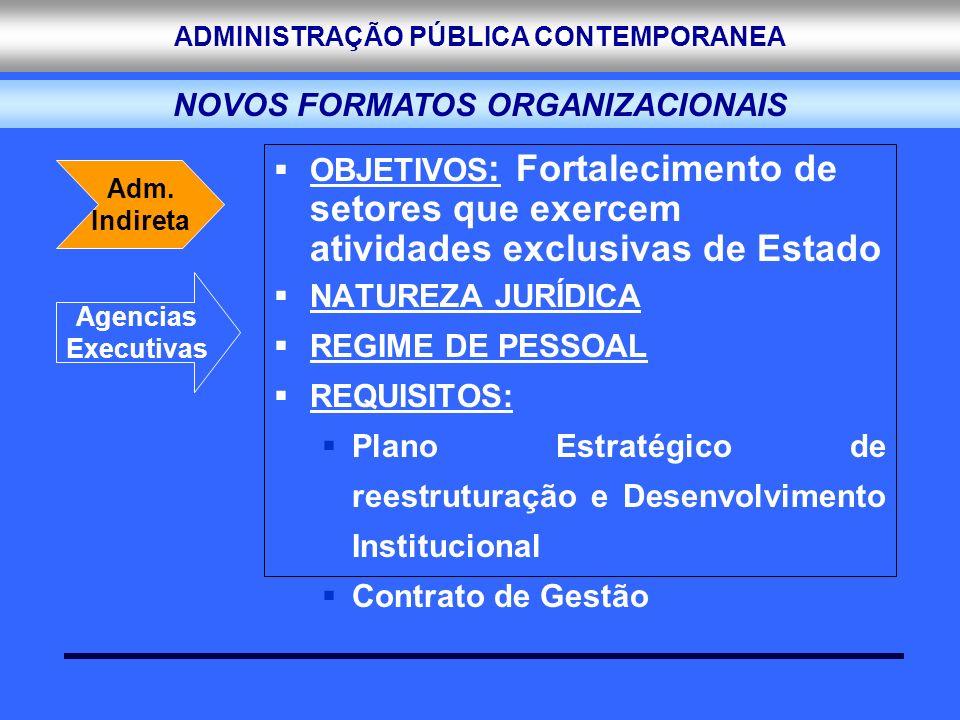 ADMINISTRAÇÃO PÚBLICA CONTEMPORANEA OBJETIVOS : Fortalecimento de setores que exercem atividades exclusivas de Estado NATUREZA JURÍDICA REGIME DE PESS