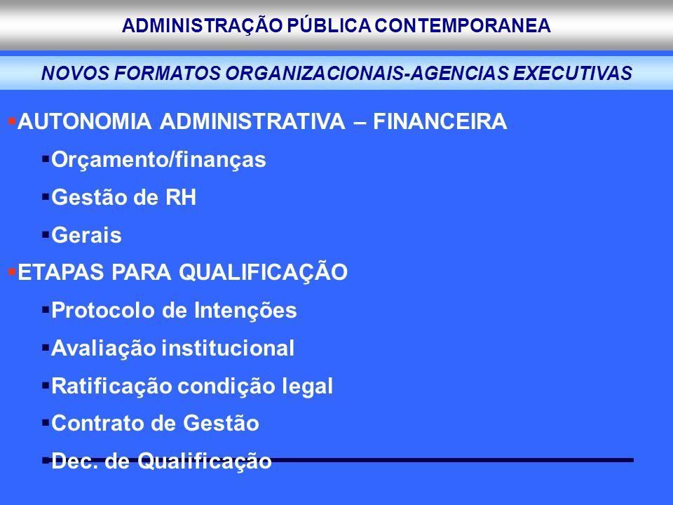 ADMINISTRAÇÃO PÚBLICA CONTEMPORANEA NOVOS FORMATOS ORGANIZACIONAIS-AGENCIAS EXECUTIVAS AUTONOMIA ADMINISTRATIVA – FINANCEIRA Orçamento/finanças Gestão