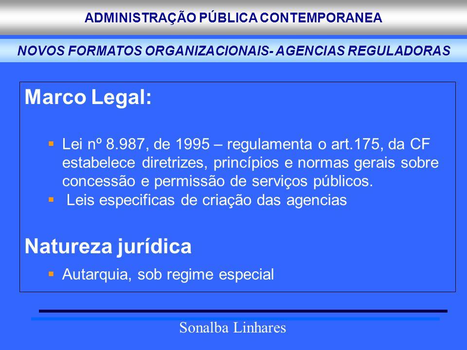 ADMINISTRAÇÃO PÚBLICA CONTEMPORANEA Marco Legal: Lei nº 8.987, de 1995 – regulamenta o art.175, da CF estabelece diretrizes, princípios e normas gerai