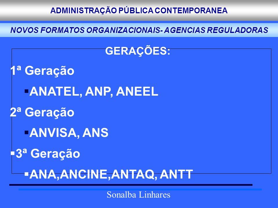 ADMINISTRAÇÃO PÚBLICA CONTEMPORANEA Sonalba Linhares AGENCIAS REGULADORAS BRASILEIRAS NOVOS FORMATOS ORGANIZACIONAIS- AGENCIAS REGULADORAS GERAÇÕES: 1