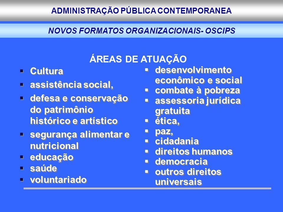 ADMINISTRAÇÃO PÚBLICA CONTEMPORANEA Cultura assistência social, defesa e conservação do patrimônio histórico e artístico segurança alimentar e nutrici