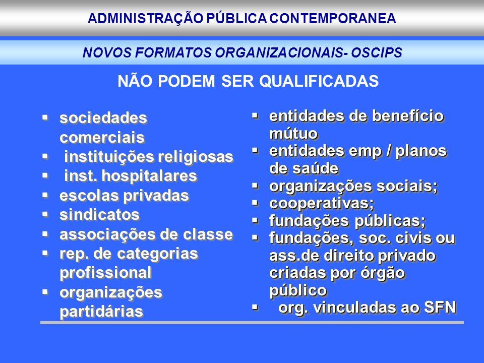 ADMINISTRAÇÃO PÚBLICA CONTEMPORANEA sociedades comerciais instituições religiosas inst. hospitalares escolas privadas sindicatos associações de classe