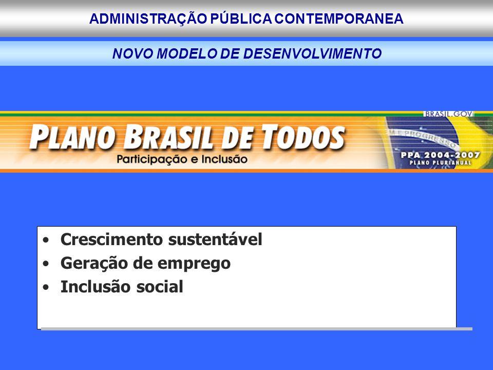 ADMINISTRAÇÃO PÚBLICA CONTEMPORANEA Crescimento sustentável Geração de emprego Inclusão social NOVO MODELO DE DESENVOLVIMENTO