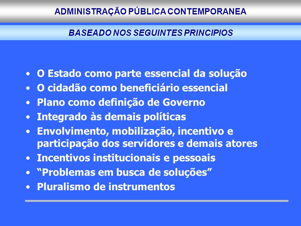 ADMINISTRAÇÃO PÚBLICA CONTEMPORANEA O Estado como parte essencial da solução O cidadão como beneficiário essencial Plano como definição de Governo Int