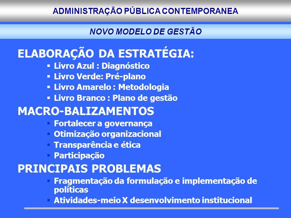 ADMINISTRAÇÃO PÚBLICA CONTEMPORANEA ELABORAÇÃO DA ESTRATÉGIA: Livro Azul : Diagnóstico Livro Verde: Pré-plano Livro Amarelo : Metodologia Livro Branco