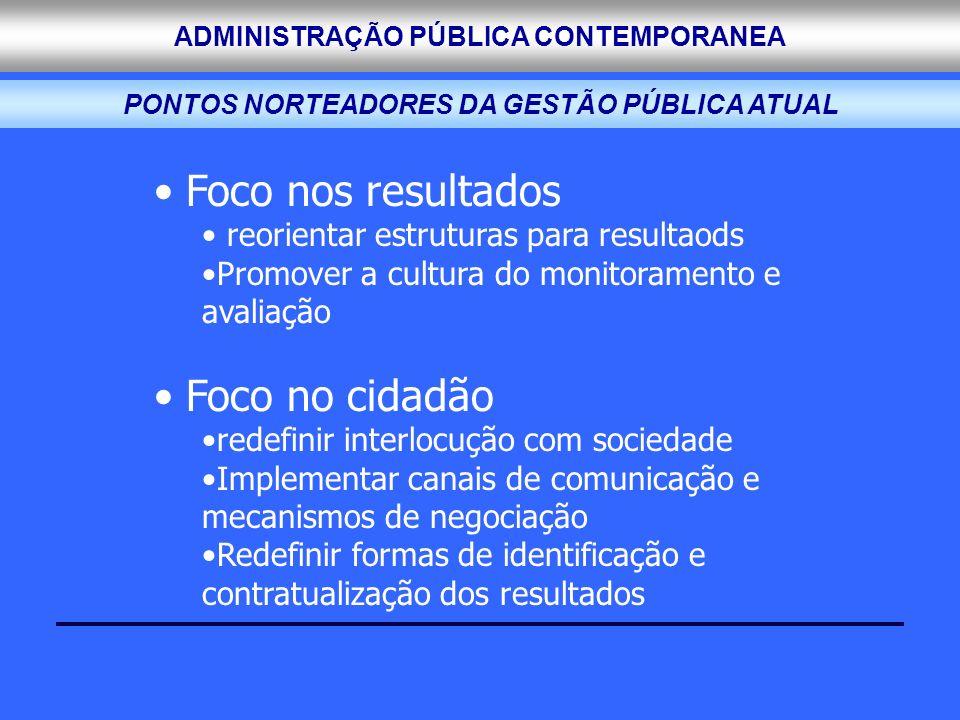 ADMINISTRAÇÃO PÚBLICA CONTEMPORANEA Foco nos resultados reorientar estruturas para resultaods Promover a cultura do monitoramento e avaliação Foco no