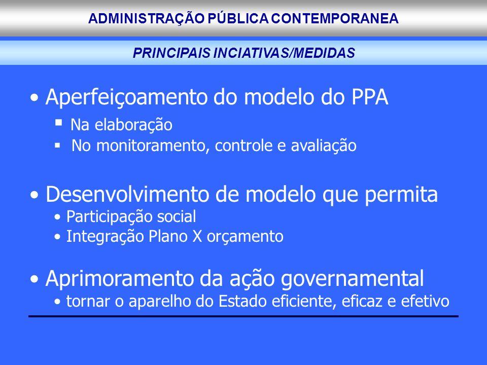 ADMINISTRAÇÃO PÚBLICA CONTEMPORANEA Aperfeiçoamento do modelo do PPA Na elaboração No monitoramento, controle e avaliação Desenvolvimento de modelo qu