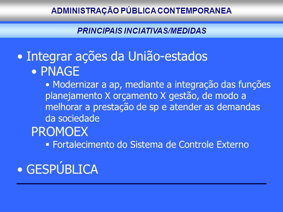 ADMINISTRAÇÃO PÚBLICA CONTEMPORANEA Integrar ações da União-estados PNAGE Modernizar a ap, mediante a integração das funções planejamento X orçamento