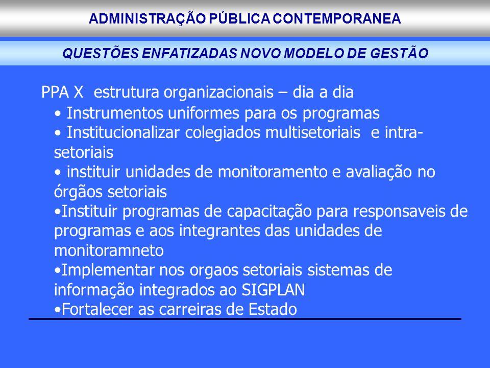 ADMINISTRAÇÃO PÚBLICA CONTEMPORANEA PPA X estrutura organizacionais – dia a dia Instrumentos uniformes para os programas Institucionalizar colegiados