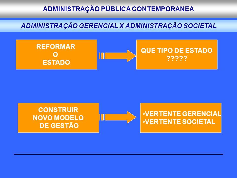 ADMINISTRAÇÃO PÚBLICA CONTEMPORANEA ADMINISTRAÇÃO GERENCIAL X ADMINISTRAÇÃO SOCIETAL CONSTRUIR NOVO MODELO DE GESTÃO REFORMAR O ESTADO QUE TIPO DE EST