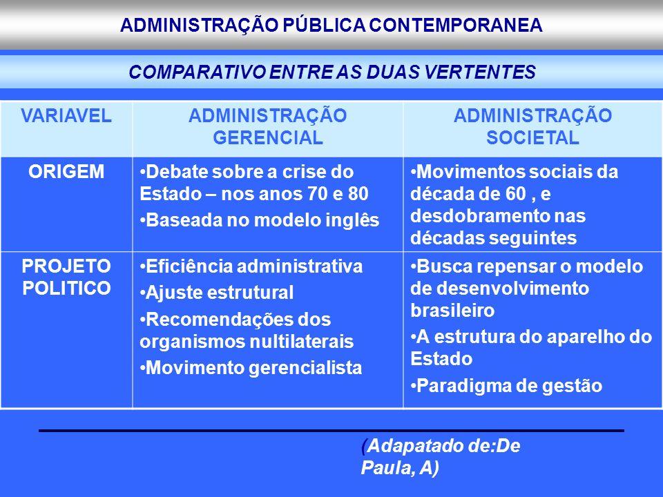 ADMINISTRAÇÃO PÚBLICA CONTEMPORANEA COMPARATIVO ENTRE AS DUAS VERTENTES VARIAVELADMINISTRAÇÃO GERENCIAL ADMINISTRAÇÃO SOCIETAL ORIGEMDebate sobre a cr